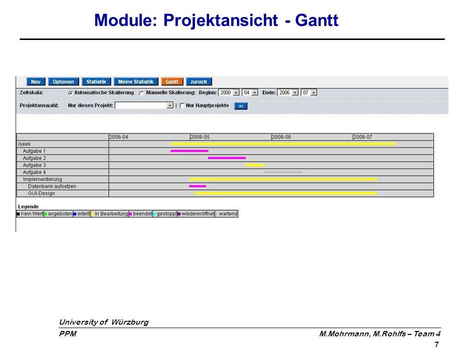 Module: Projektansicht - Gantt
