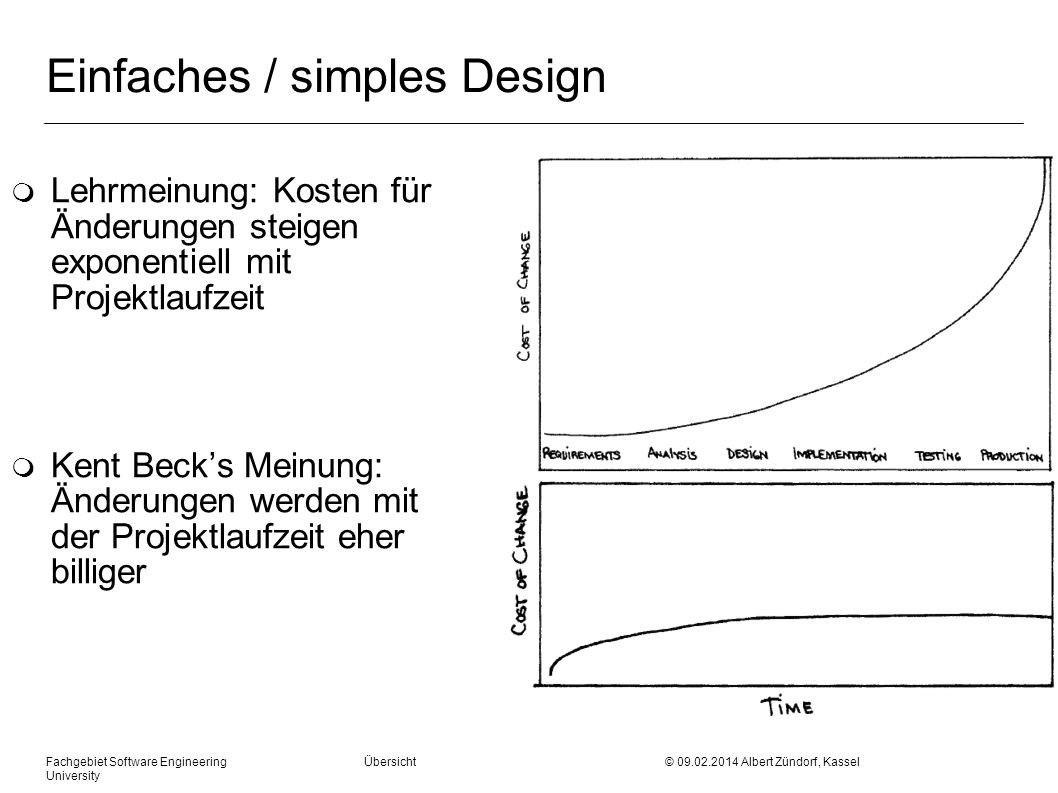Einfaches / simples Design