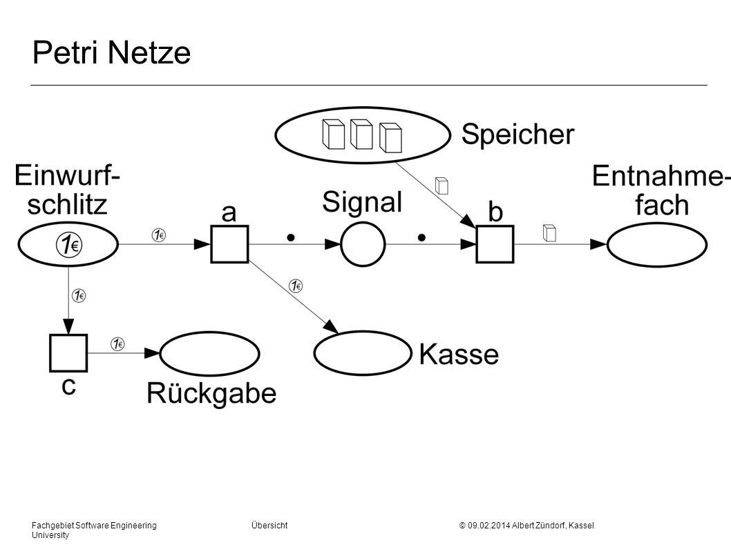 Petri Netze Fachgebiet Software Engineering Übersicht © 28.03.2017 Albert Zündorf, Kassel University.