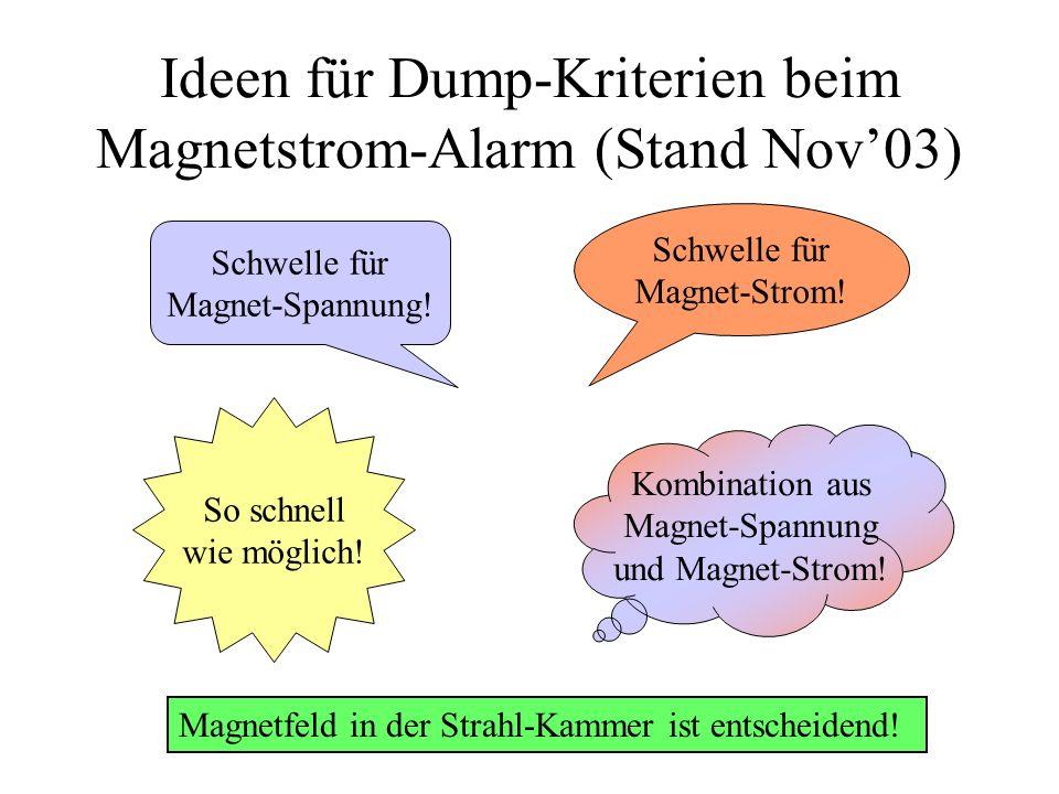 Ideen für Dump-Kriterien beim Magnetstrom-Alarm (Stand Nov'03)