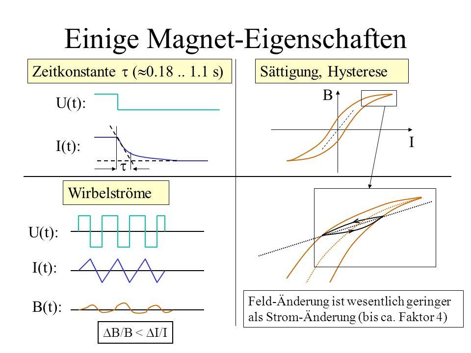 Einige Magnet-Eigenschaften