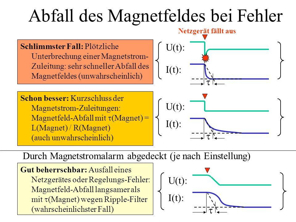 Abfall des Magnetfeldes bei Fehler