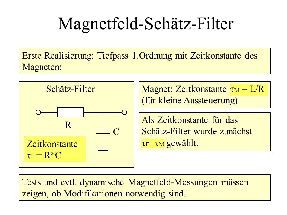 Magnetfeld-Schätz-Filter