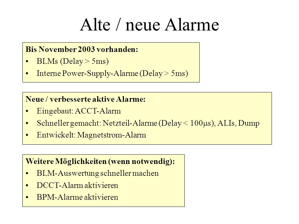 Alte / neue Alarme Bis November 2003 vorhanden: BLMs (Delay > 5ms)