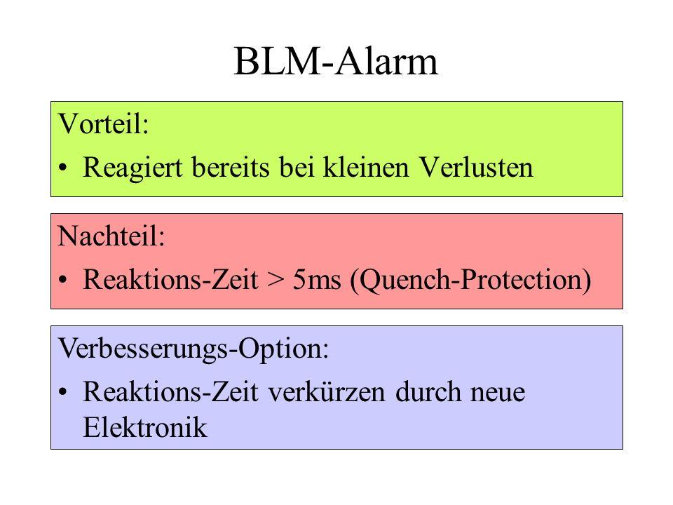 BLM-Alarm Vorteil: Reagiert bereits bei kleinen Verlusten Nachteil: