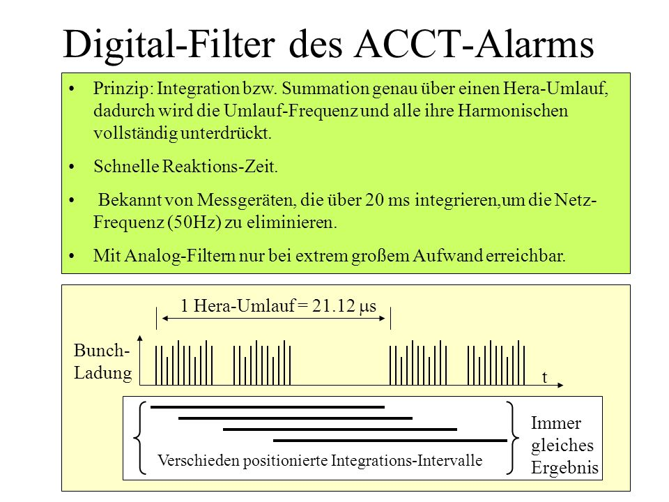 Digital-Filter des ACCT-Alarms