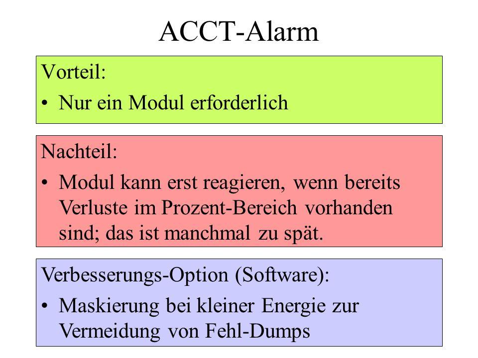 ACCT-Alarm Vorteil: Nur ein Modul erforderlich Nachteil: