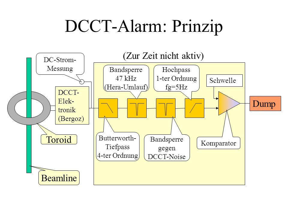 DCCT-Alarm: Prinzip (Zur Zeit nicht aktiv) Dump Toroid Beamline