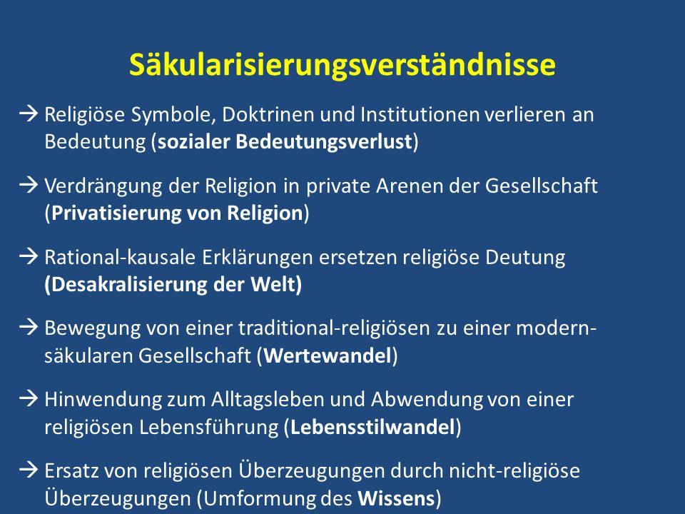 Säkularisierungsverständnisse