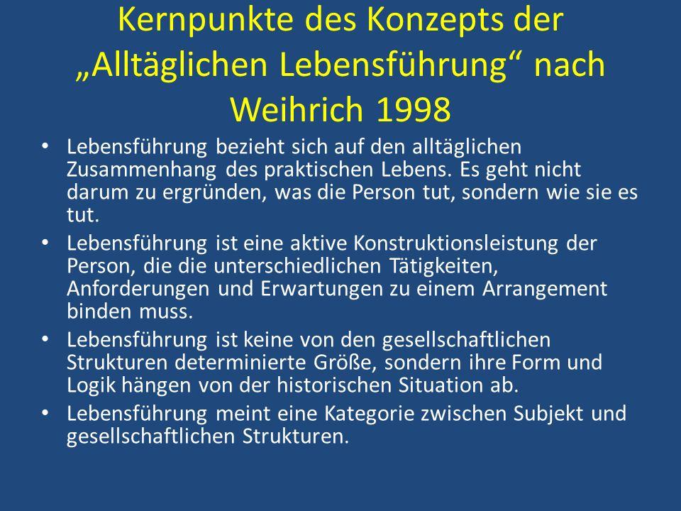 """Kernpunkte des Konzepts der """"Alltäglichen Lebensführung nach Weihrich 1998"""
