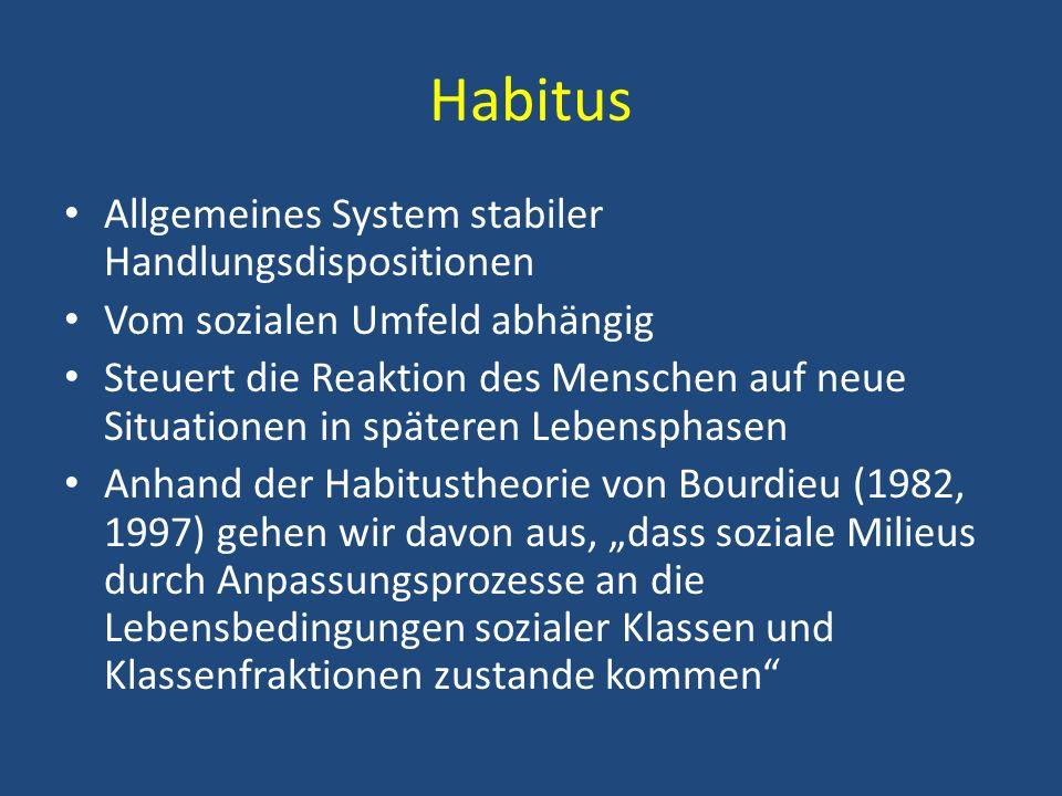 Habitus Allgemeines System stabiler Handlungsdispositionen