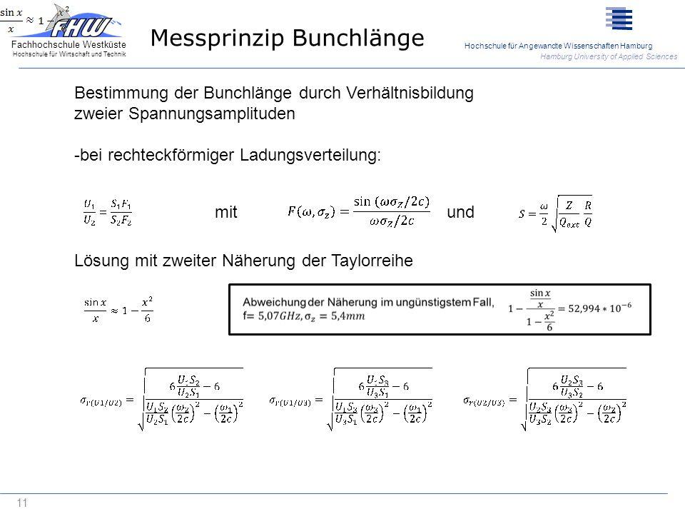 Messprinzip Bunchlänge