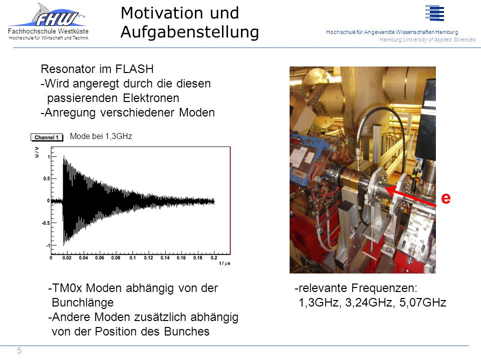 e Motivation und Aufgabenstellung Resonator im FLASH