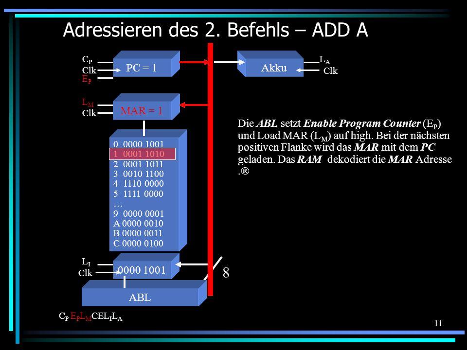 Adressieren des 2. Befehls – ADD A