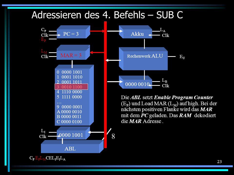 Adressieren des 4. Befehls – SUB C