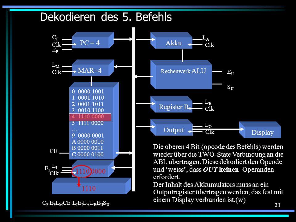 Dekodieren des 5. Befehls