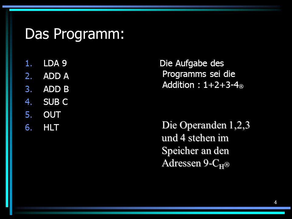 Das Programm: LDA 9. ADD A. ADD B. SUB C. OUT. HLT. Die Aufgabe des Programms sei die Addition : 1+2+3-4®