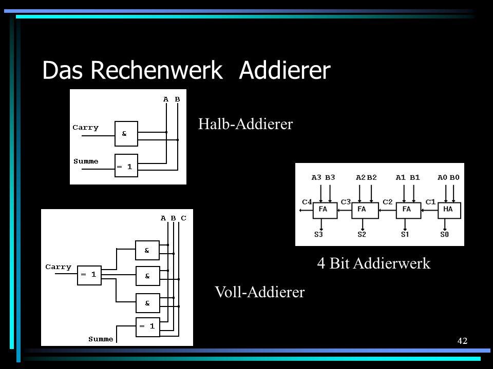 Das Rechenwerk Addierer