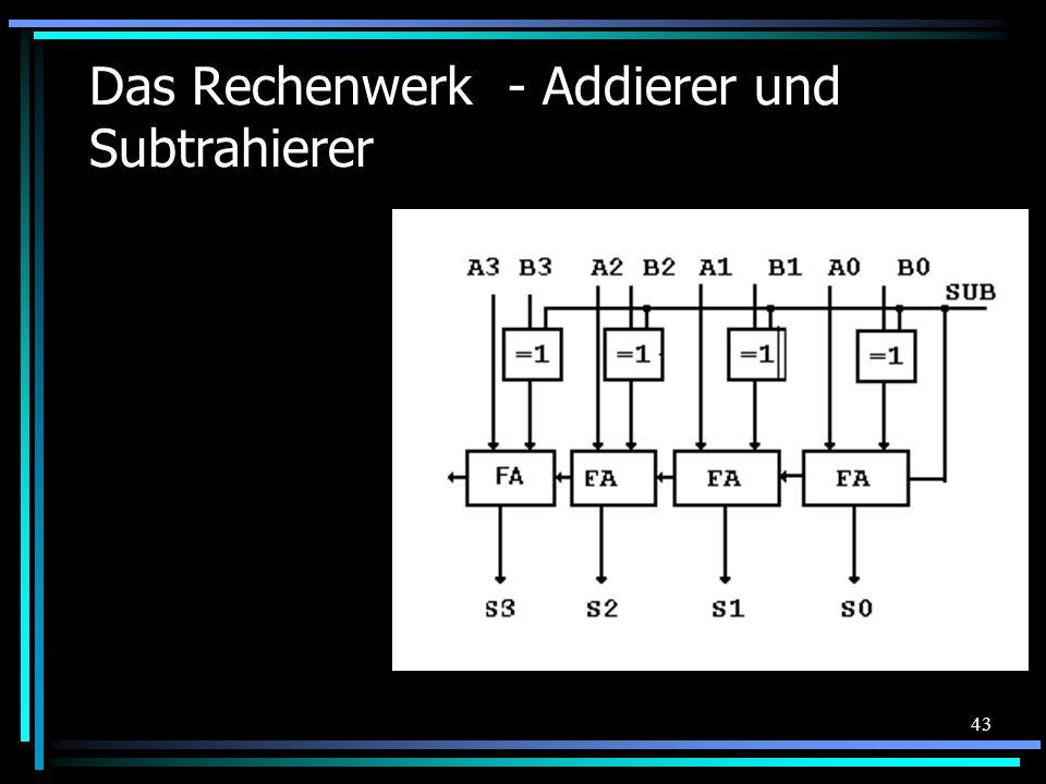 Das Rechenwerk - Addierer und Subtrahierer