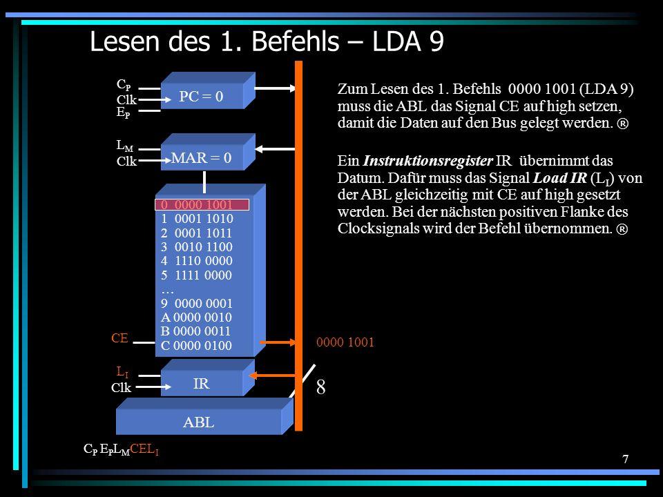Lesen des 1. Befehls – LDA 9 PC = 0. Clk. CP.