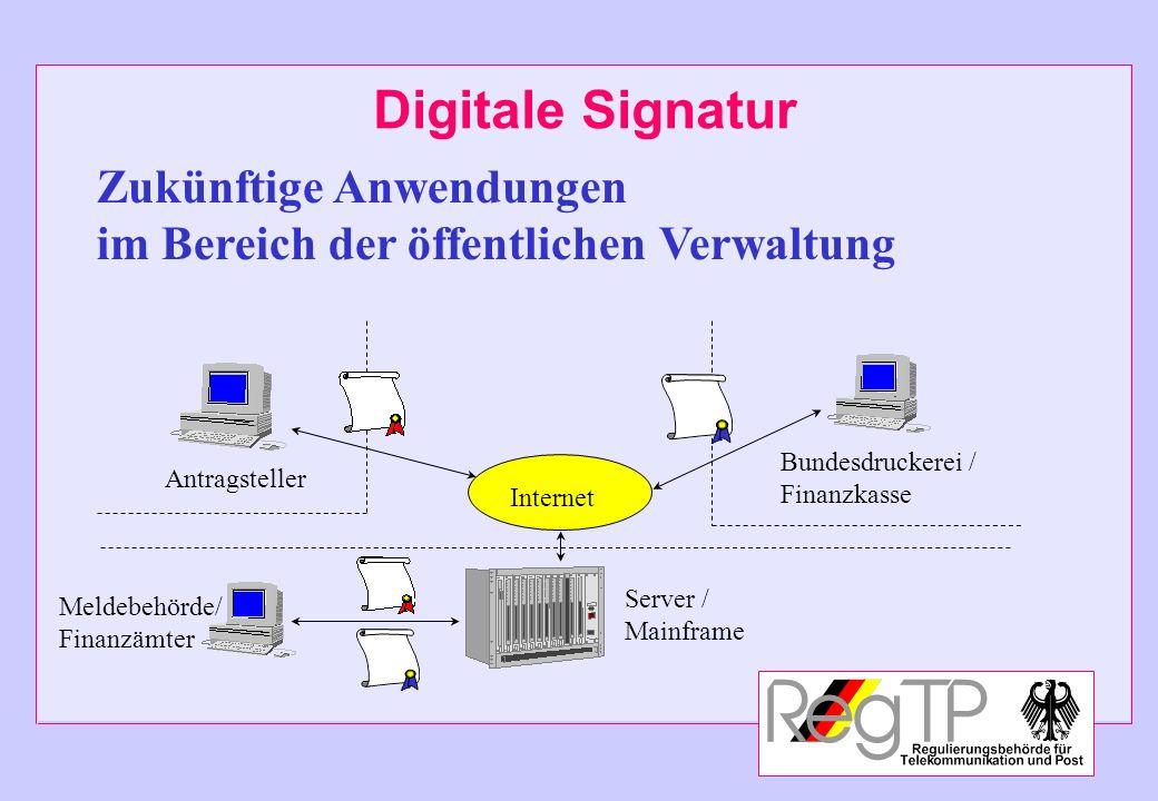 Digitale Signatur Zukünftige Anwendungen