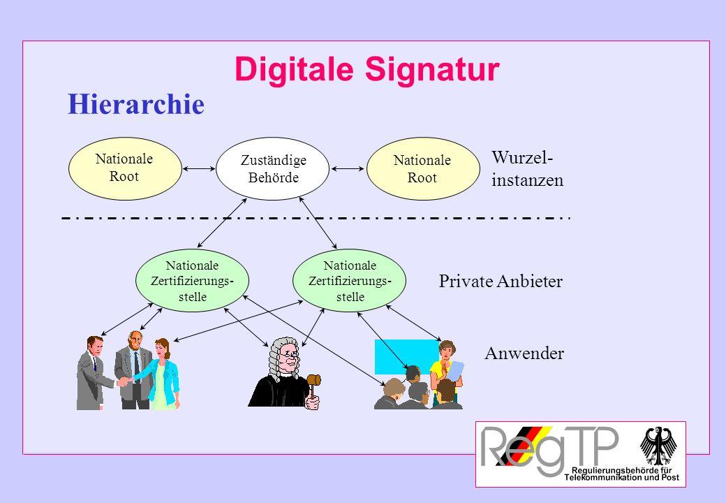 Digitale Signatur Hierarchie Wurzel- instanzen Private Anbieter