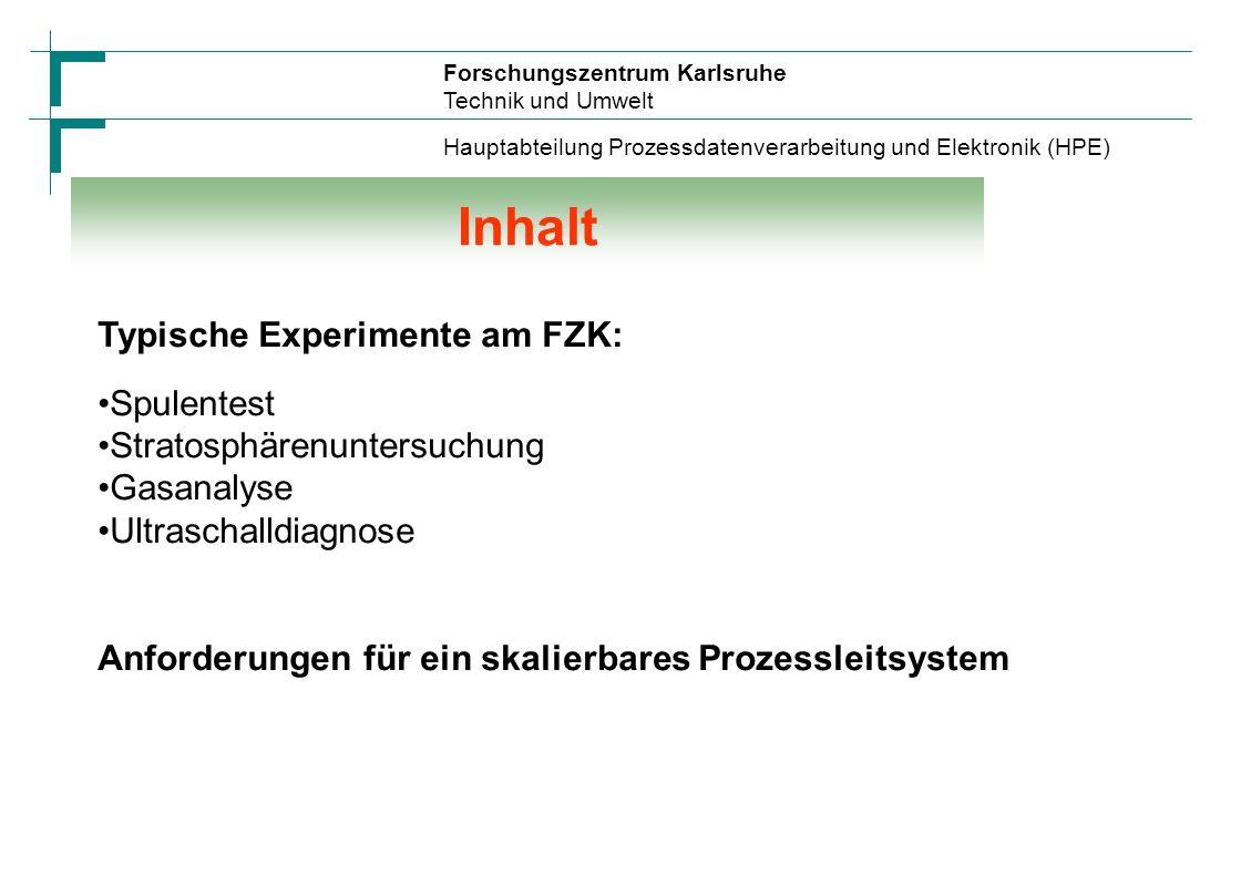 Inhalt Typische Experimente am FZK: Spulentest