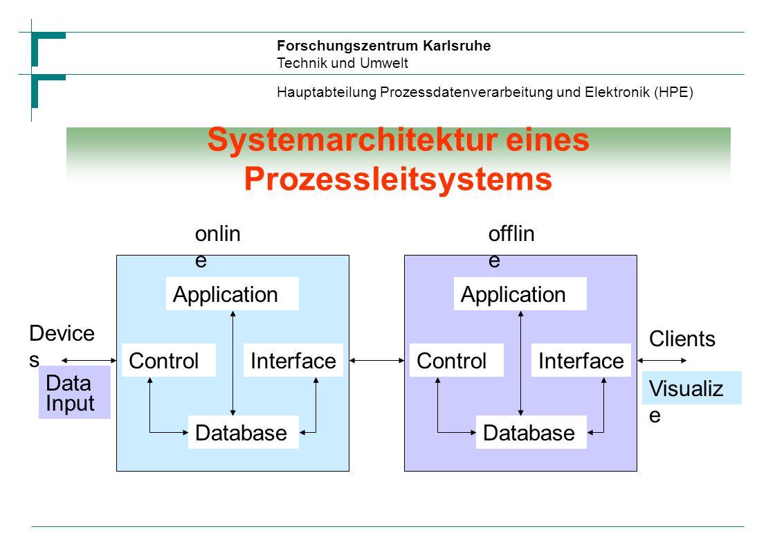 Systemarchitektur eines Prozessleitsystems