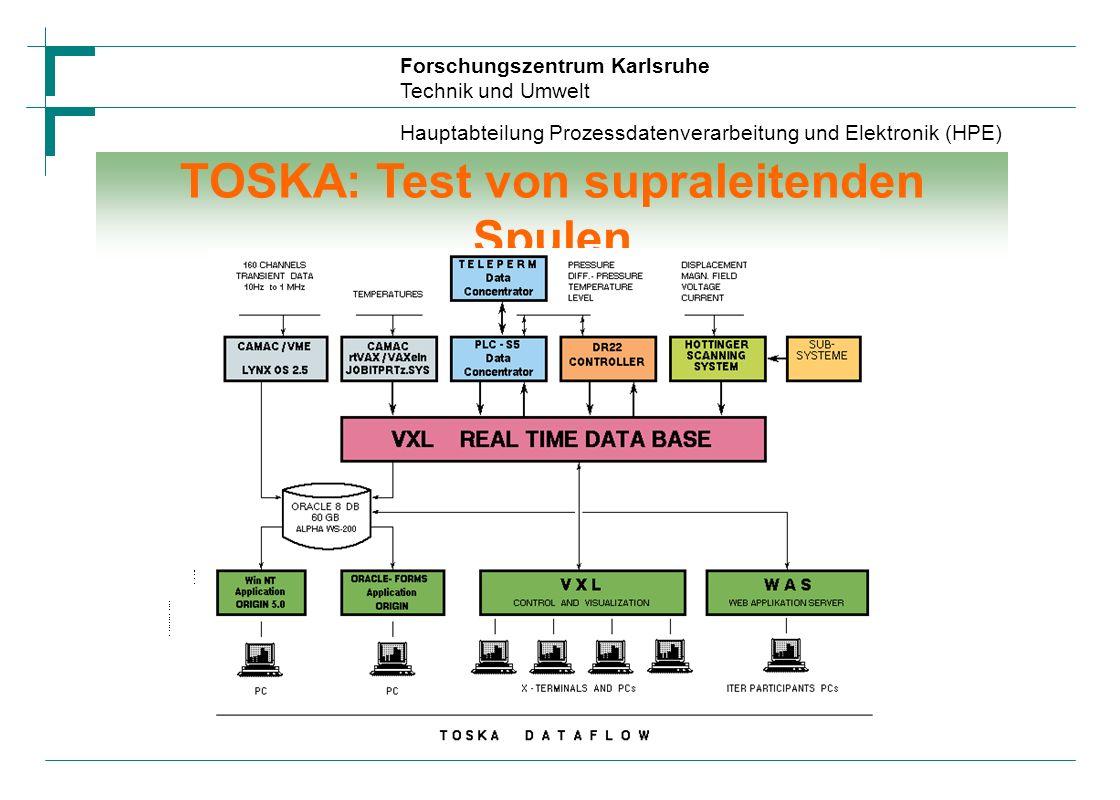 TOSKA: Test von supraleitenden Spulen
