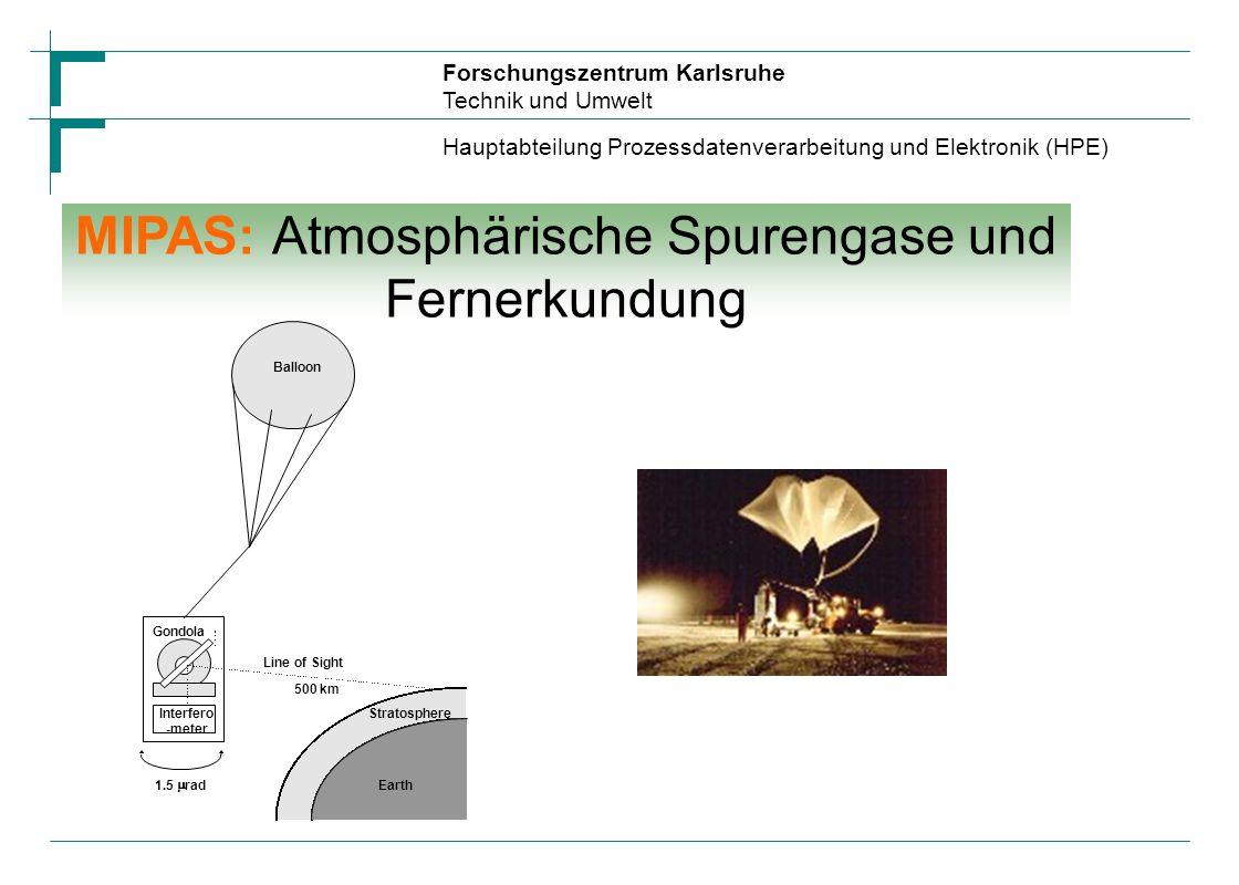 MIPAS: Atmosphärische Spurengase und Fernerkundung