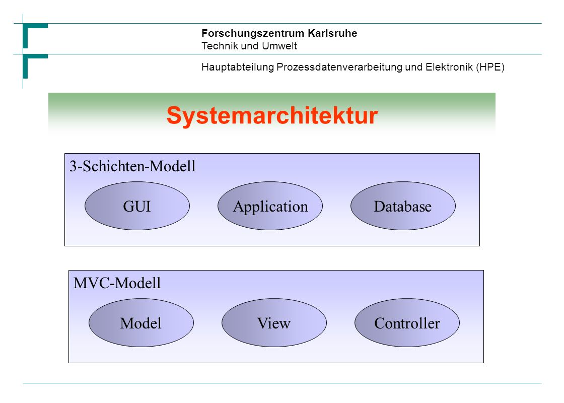 Systemarchitektur 3-Schichten-Modell GUI Application Database