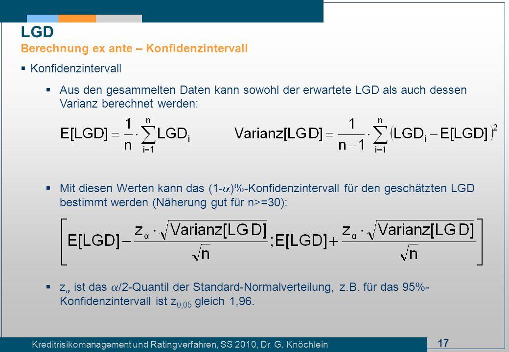 LGD Berechnung ex ante – Konfidenzintervall Konfidenzintervall