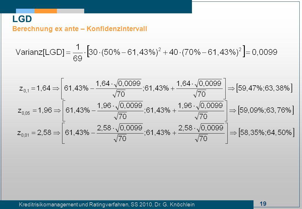 LGD Berechnung ex ante – Konfidenzintervall