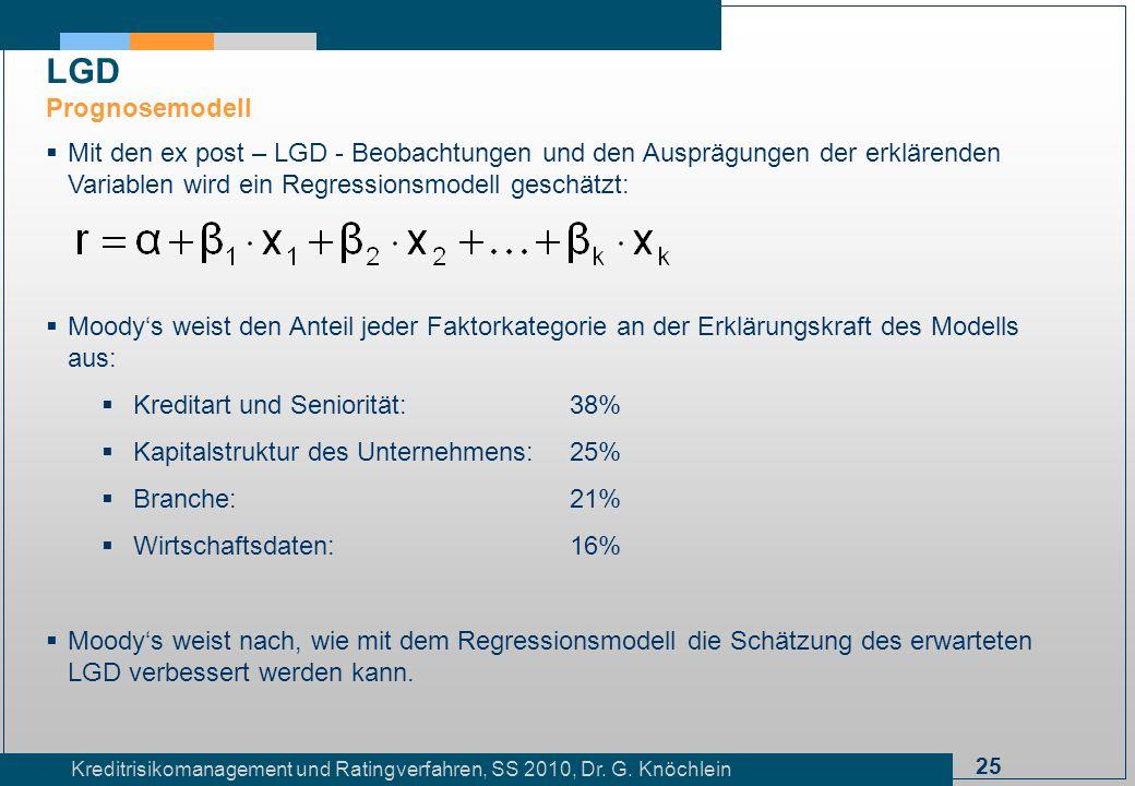 LGD Prognosemodell. Mit den ex post – LGD - Beobachtungen und den Ausprägungen der erklärenden Variablen wird ein Regressionsmodell geschätzt: