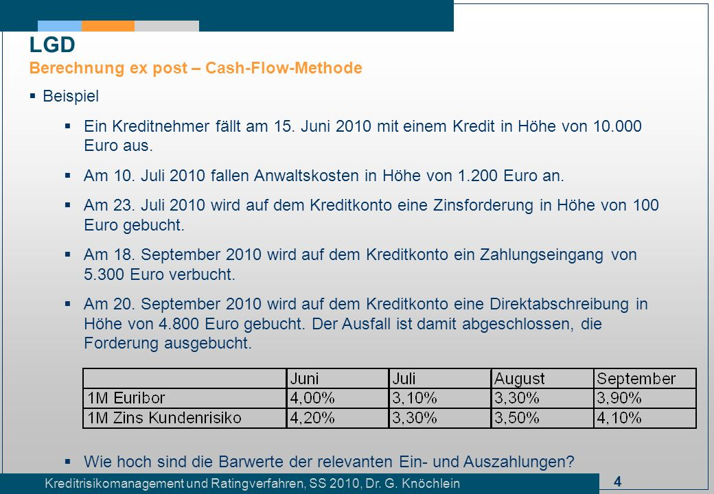 LGD Berechnung ex post – Cash-Flow-Methode Beispiel