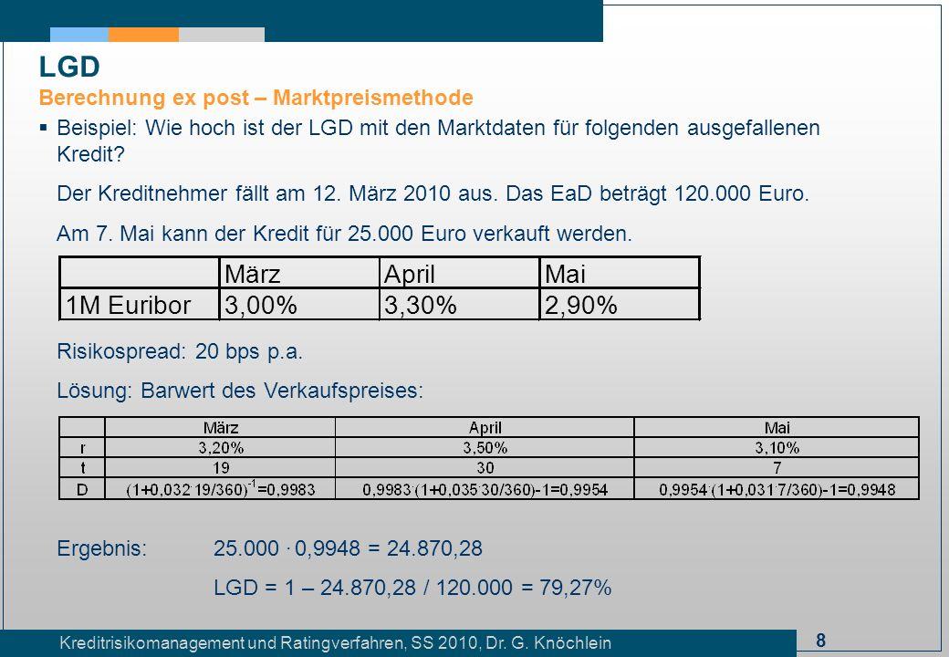 LGD März April Mai 1M Euribor 3,00% 3,30% 2,90%