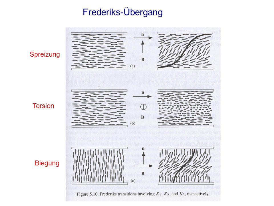 Frederiks-Übergang Spreizung Torsion Biegung