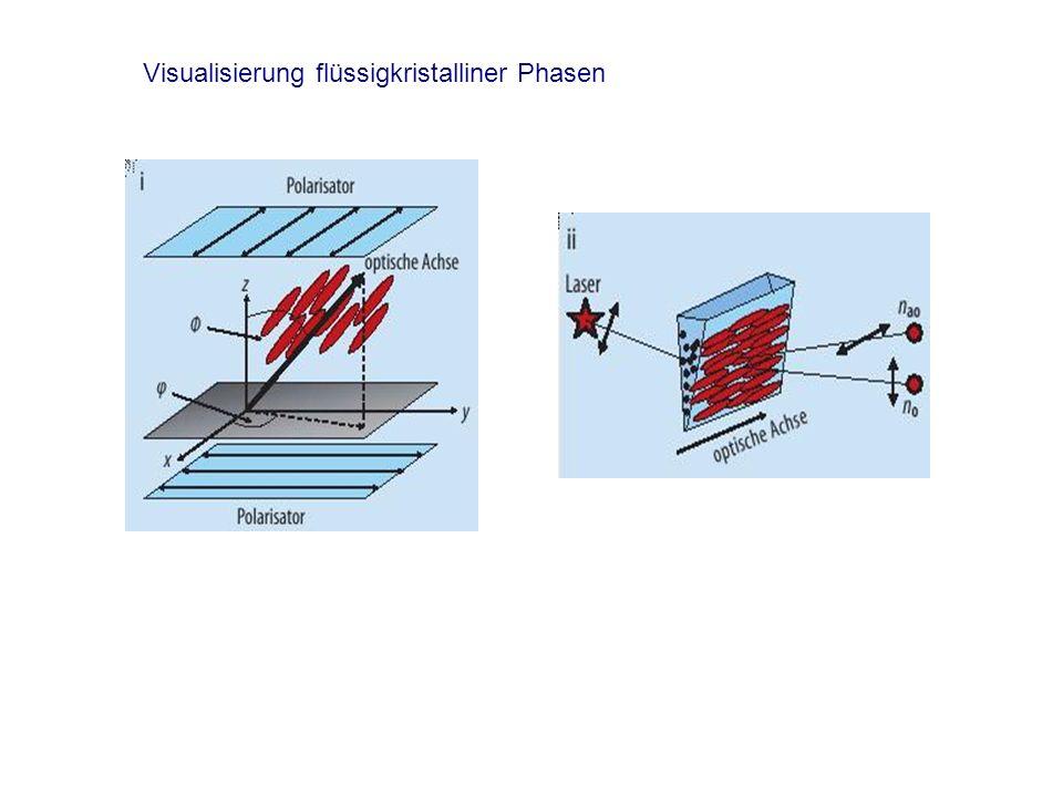 Visualisierung flüssigkristalliner Phasen
