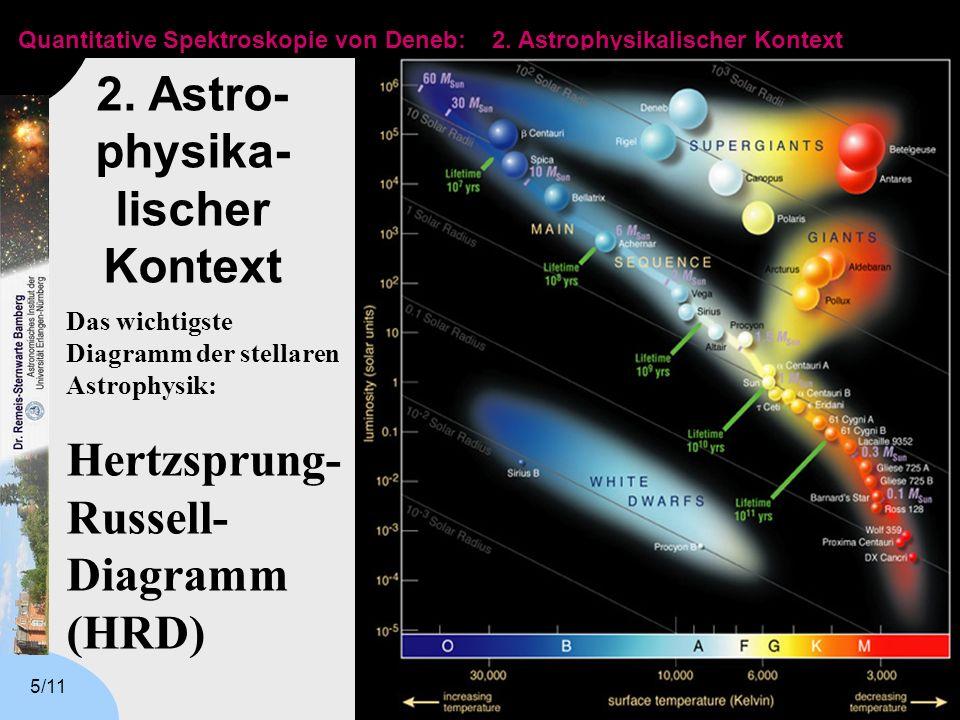 2. Astrophysikalischer Kontext 2. Astro-physika-lischer Kontext