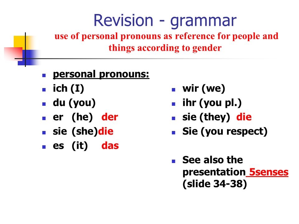 Revision - grammar use of personal pronouns as reference for people and things according to gender