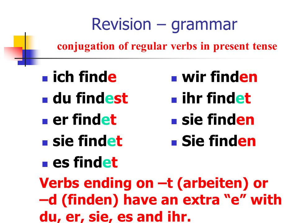 Revision – grammar conjugation of regular verbs in present tense