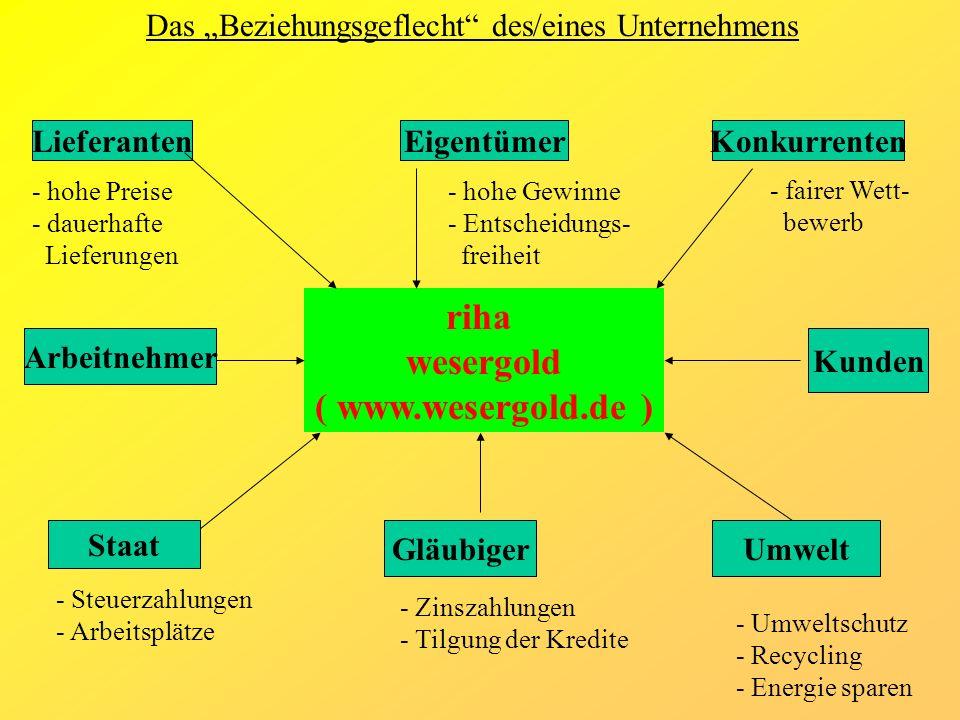 riha wesergold ( www.wesergold.de )