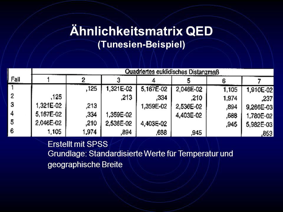 Ähnlichkeitsmatrix QED (Tunesien-Beispiel)