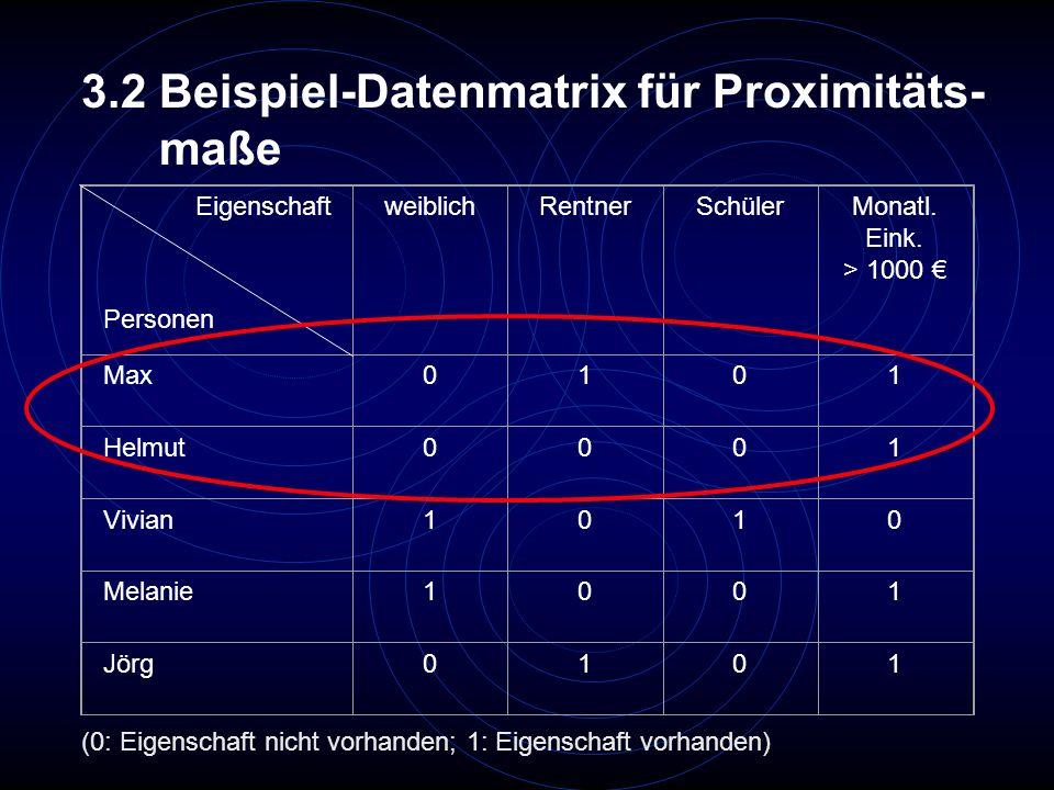 3.2 Beispiel-Datenmatrix für Proximitäts- maße