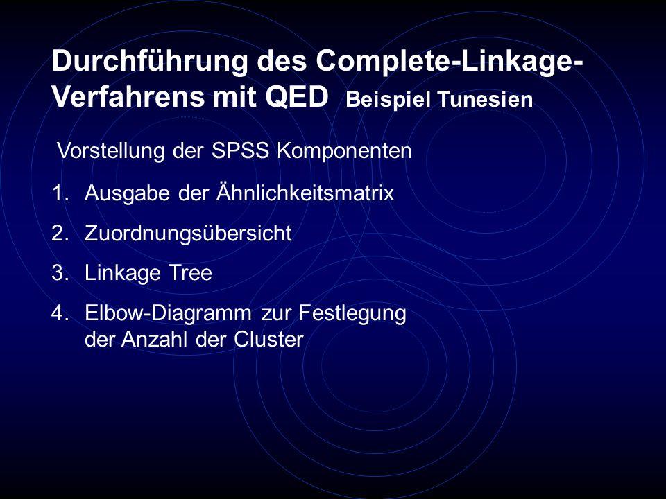 Durchführung des Complete-Linkage- Verfahrens mit QED Beispiel Tunesien