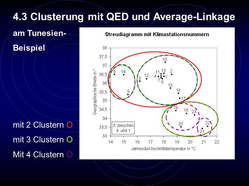 4.3 Clusterung mit QED und Average-Linkage