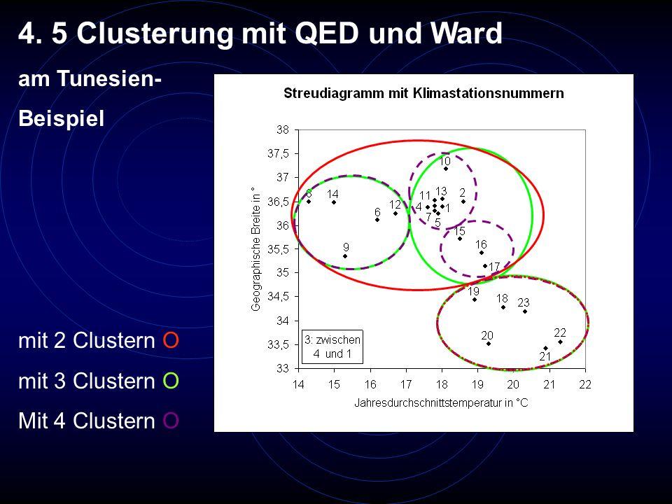 4. 5 Clusterung mit QED und Ward