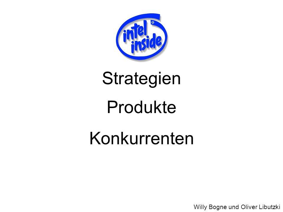 Einführung Strategien Produkte Konkurrenten