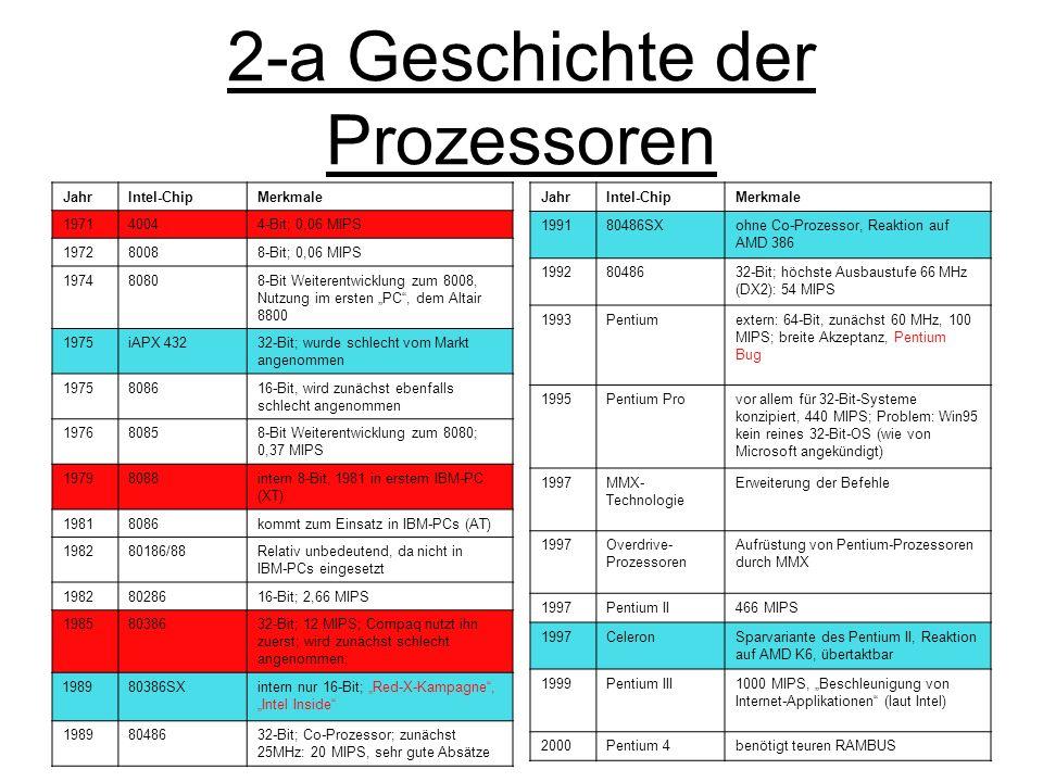 2-a Geschichte der Prozessoren