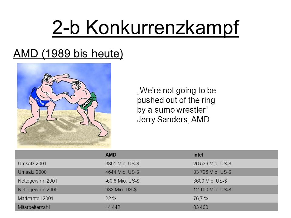 2-b Konkurrenzkampf AMD (1989 bis heute)